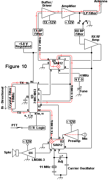 single sideband  a tutorial