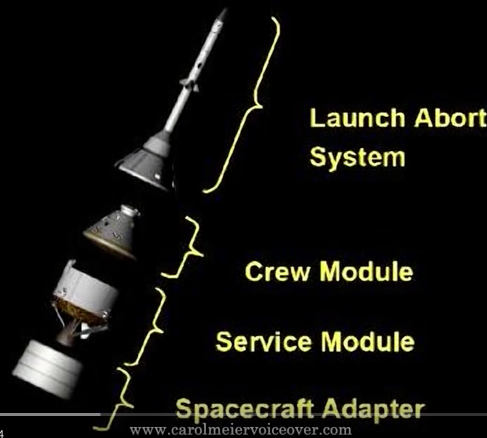 Spacraft Adaptet thru Abort System